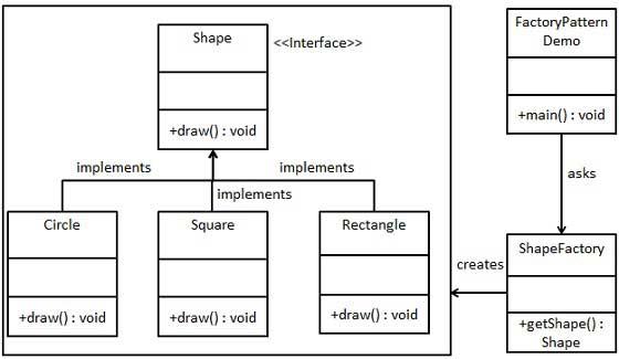 factory_pattern_uml_diagram